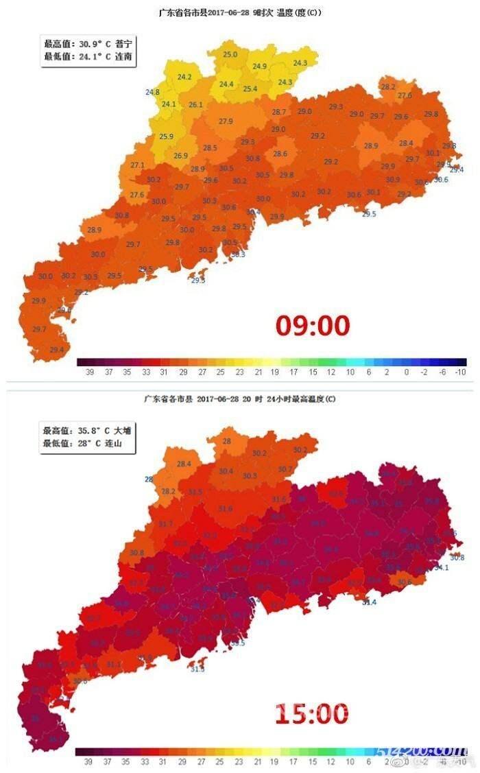 真的热化了,大埔最高气温35.8℃!