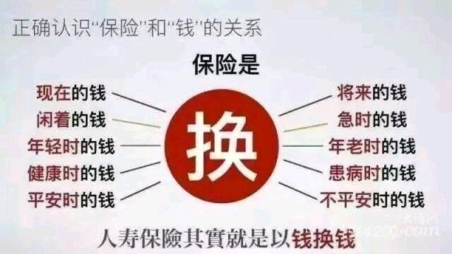 一张图帮你正确认识保险与钱的关系!中国人寿?1、记