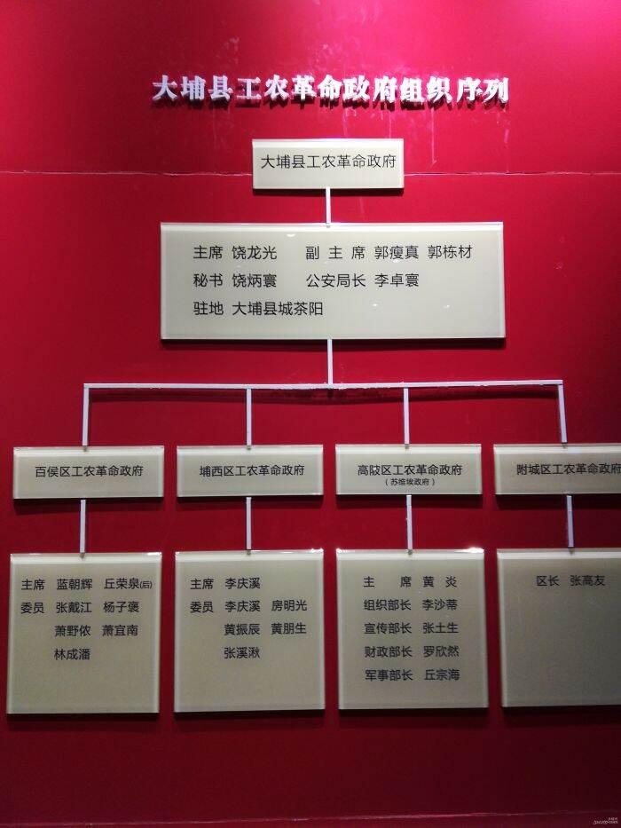13、大埔县工农革命政府组织系列(摄自三河坝战役展馆).jpg